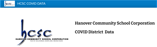 picture of a heading that says Covid District Data